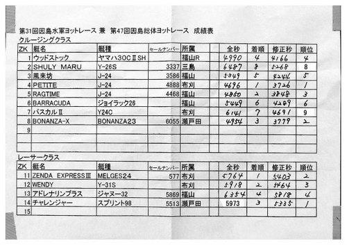 レース結果-3.jpg